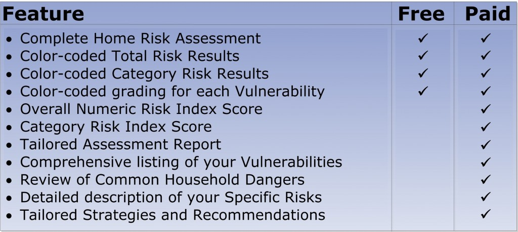 free-risk-analysis