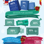 Celebrate Christmas in July with Swagbucks!