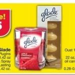 Printable Coupon Alert: Get 3 Glade Sense & Spray Starter Kits for $.50 after coupons!