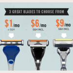 Dollar Shave Club:  Razors for $1 per month!