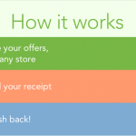 Get PAID to buy groceries with Checkout 51!